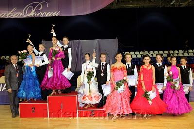 Финалисты Юниоры-1 стандарт, Слава России-2010